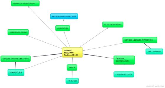 New-Mind-Map (1)