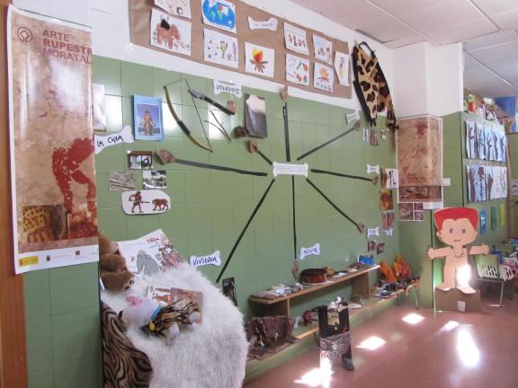 Mapa conceptual confeccionado con los objetos aportados por los alumnos